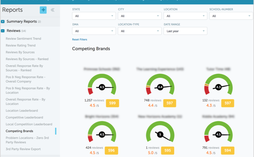 Competing Brands Dashboard