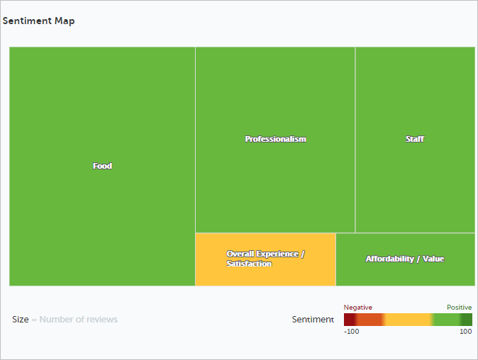 Color-Coded Categories by Local Sentiment