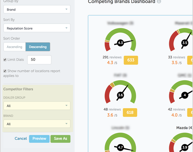 Competing Brands Dashboard Enhancements