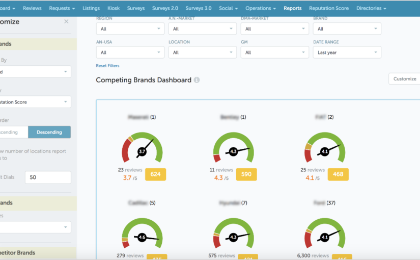 Competing Brands Dashboard Enhancements+