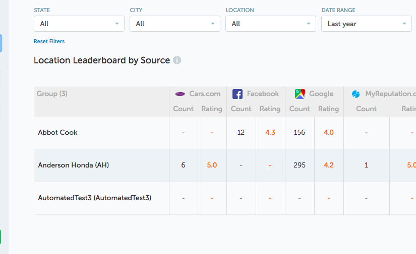 Filter by Source for Reviews Category of Reports