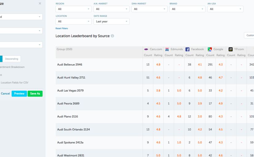 New Report: Location Leaderboard by Source