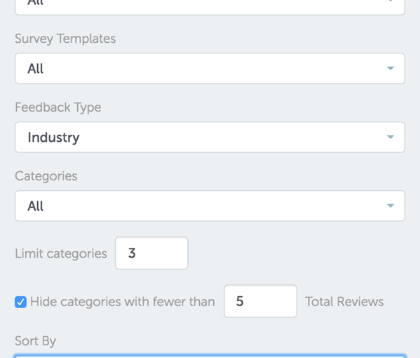 Strengths and Weaknesses Report Configurations
