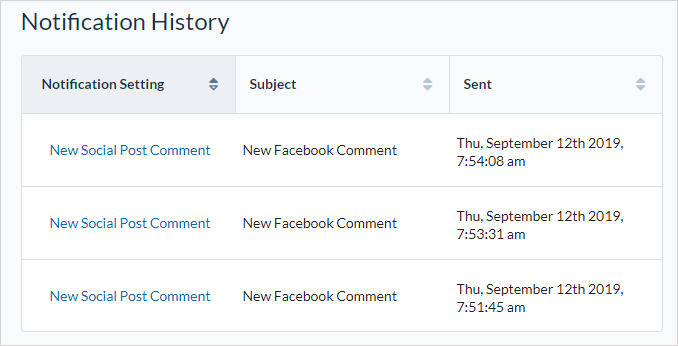 Notifications History