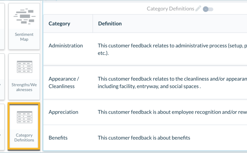 Category Definitions Report Module