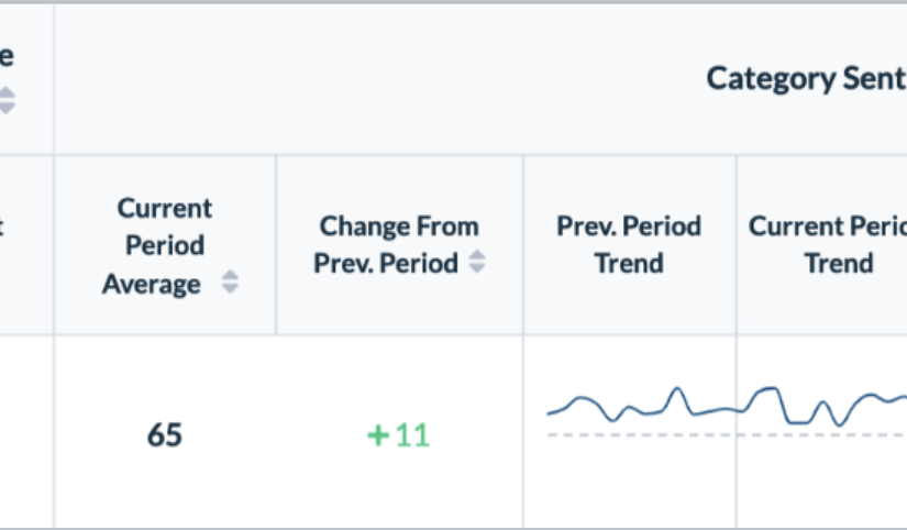 Expanded Sentiment Trend Timeline in Operations