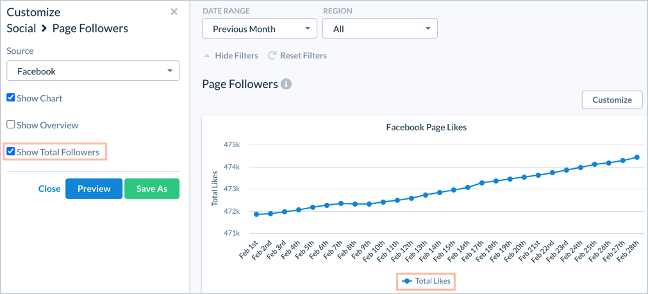 Total Page Followers Trend